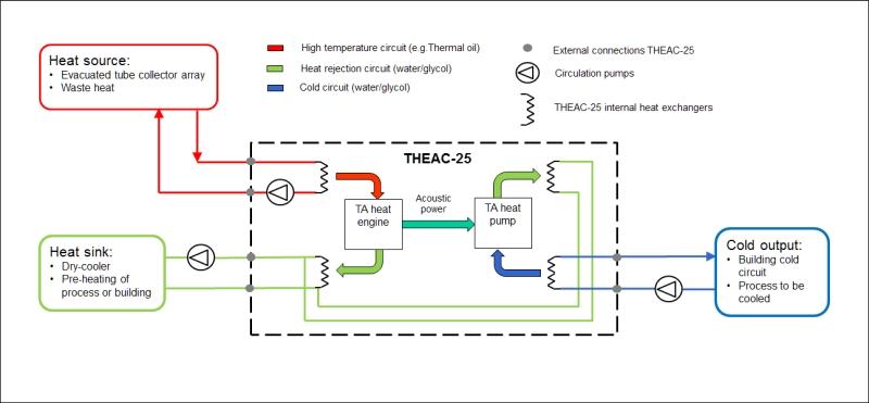 Connection diagram 2